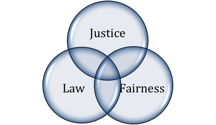 3 elements of justice
